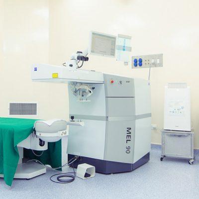 Hệ thống máy Phẫu thuật Lasik